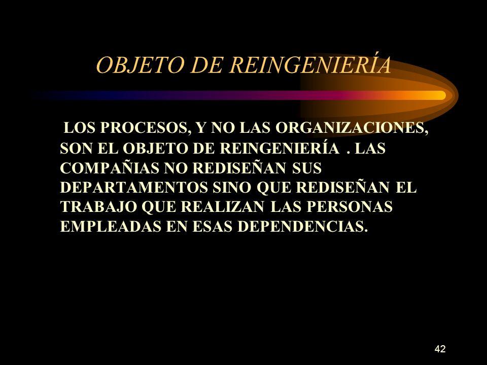42 OBJETO DE REINGENIERÍA LOS PROCESOS, Y NO LAS ORGANIZACIONES, SON EL OBJETO DE REINGENIERÍA. LAS COMPAÑIAS NO REDISEÑAN SUS DEPARTAMENTOS SINO QUE