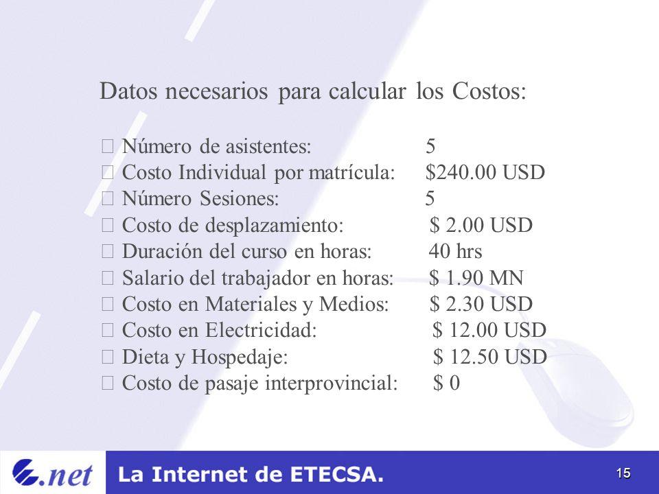 15 Datos necesarios para calcular los Costos: Número de asistentes: 5 Costo Individual por matrícula: $240.00 USD Número Sesiones: 5 Costo de desplaza
