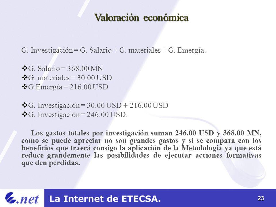 23 Valoración económica G. Investigación = G. Salario + G. materiales + G. Emergía. G. Salario = 368.00 MN G. materiales = 30.00 USD G Emergía = 216.0