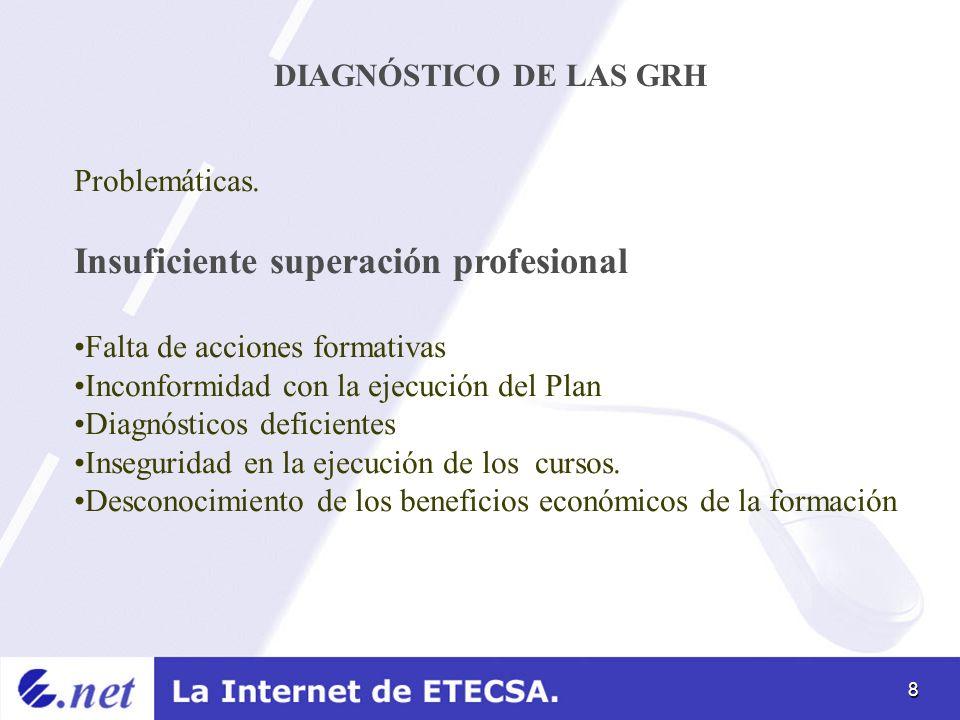 8 DIAGNÓSTICO DE LAS GRH Problemáticas. Insuficiente superación profesional Falta de acciones formativas Inconformidad con la ejecución del Plan Diagn