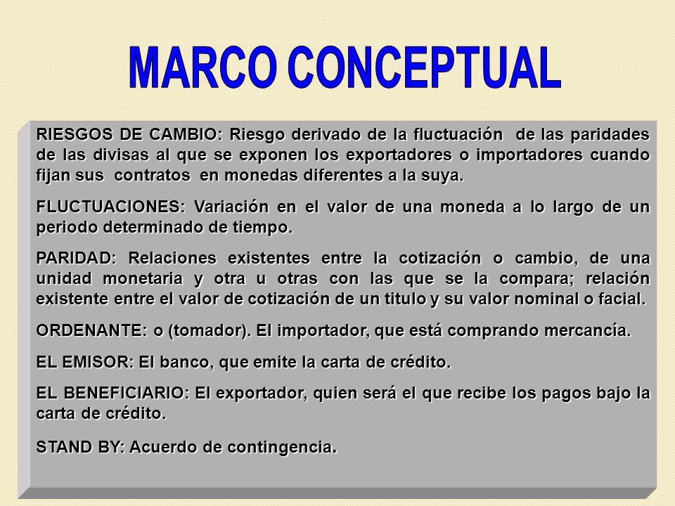 RIESGOS DE CAMBIO: Riesgo derivado de la fluctuación de las paridades de las divisas al que se exponen los exportadores o importadores cuando fijan su