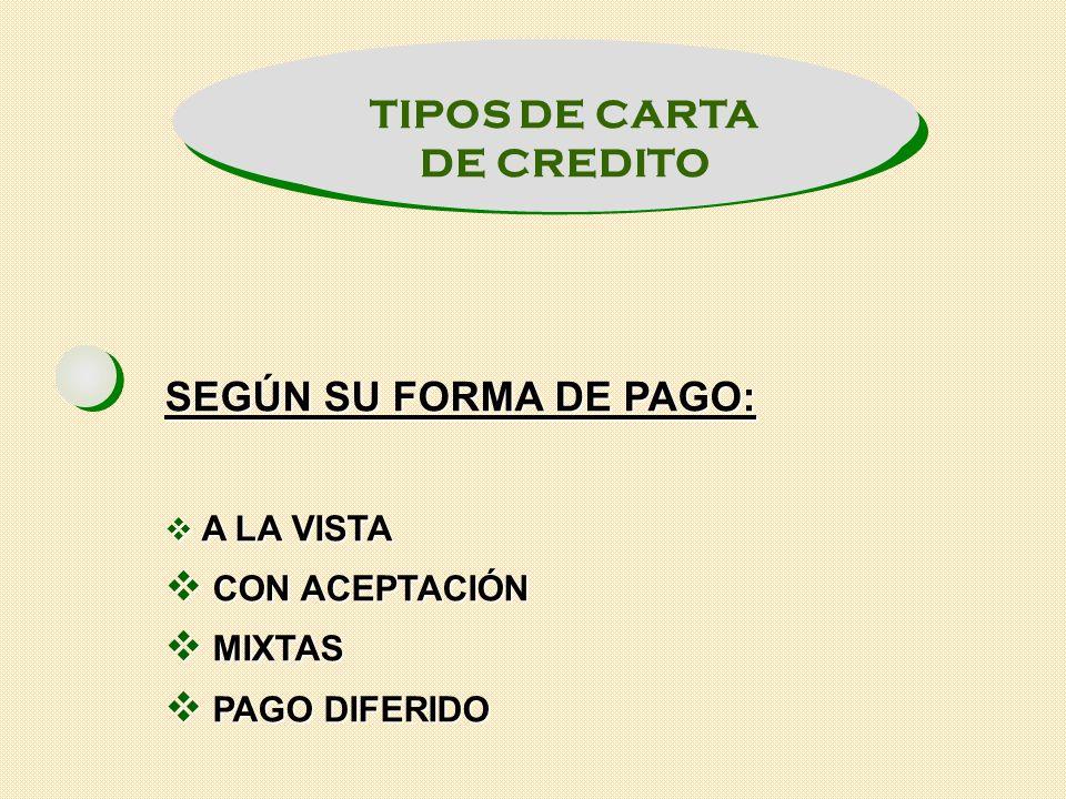 TIPOS DE CARTA DE CREDITO SEGÚN SU FORMA DE PAGO: A LA VISTA A LA VISTA CON ACEPTACIÓN CON ACEPTACIÓN MIXTAS MIXTAS PAGO DIFERIDO PAGO DIFERIDO