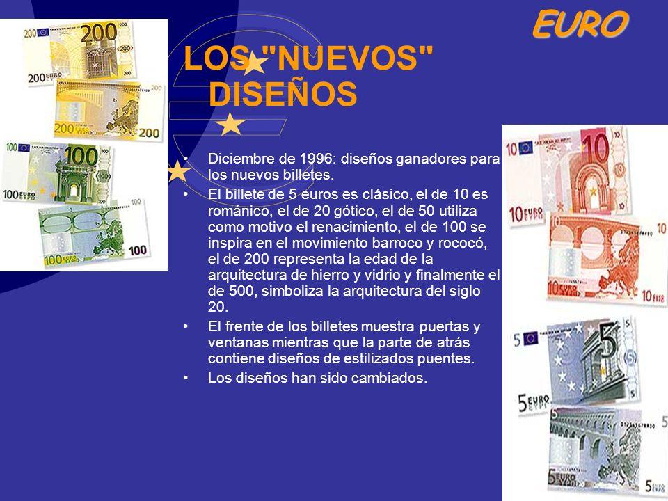 EURO LOS