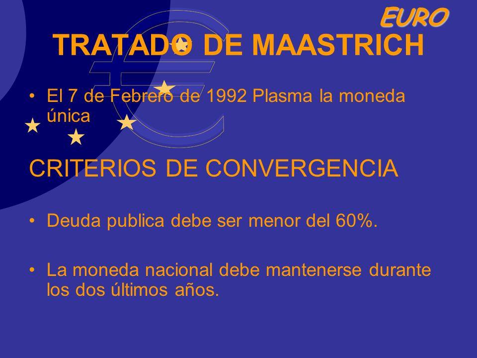 EURO TRATADO DE MAASTRICH El 7 de Febrero de 1992 Plasma la moneda única CRITERIOS DE CONVERGENCIA Deuda publica debe ser menor del 60%. La moneda nac