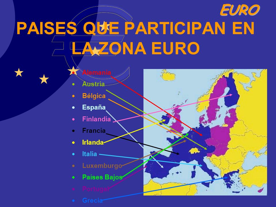 EURO PAISES QUE PARTICIPAN EN LA ZONA EURO Alemania Austria Bélgica España Finlandia Francia Irlanda Italia Luxemburgo Países Bajos Portugal Grecia