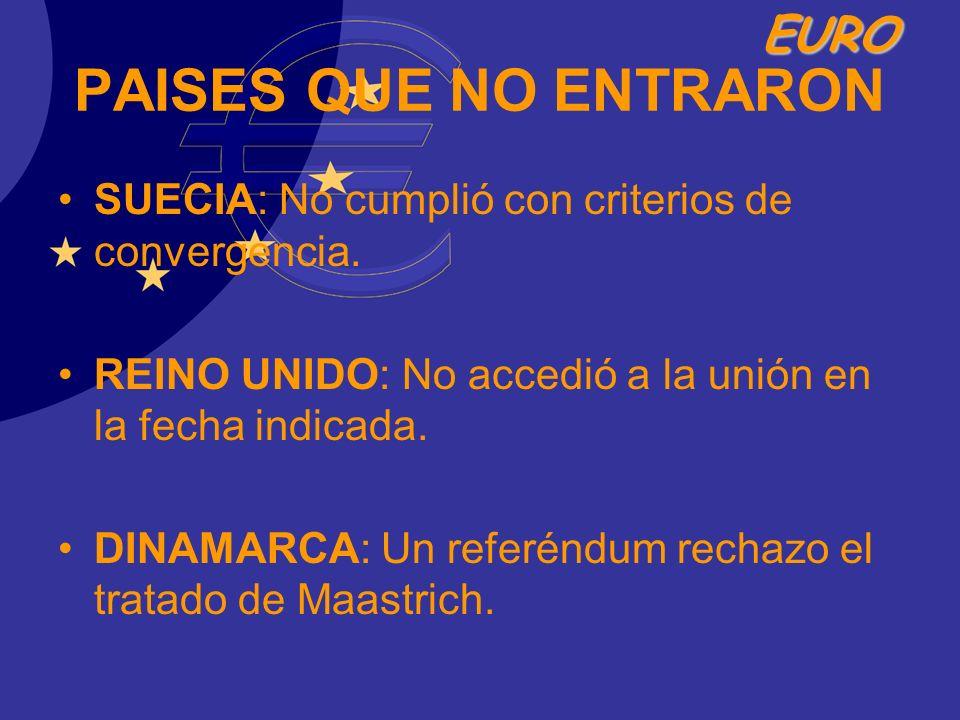 EURO PAISES QUE NO ENTRARON SUECIA: No cumplió con criterios de convergencia. REINO UNIDO: No accedió a la unión en la fecha indicada. DINAMARCA: Un r