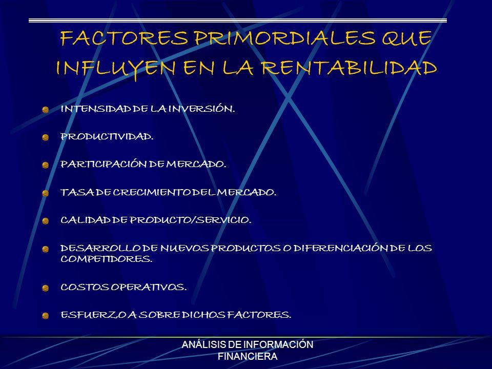 ANÁLISIS DE INFORMACIÓN FINANCIERA FACTORES PRIMORDIALES QUE INFLUYEN EN LA RENTABILIDAD INTENSIDAD DE LA INVERSIÓN. PRODUCTIVIDAD. PARTICIPACIÓN DE M