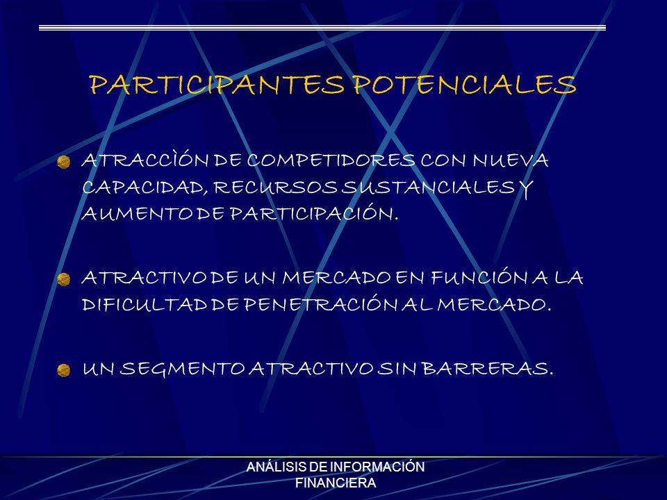 PARTICIPANTES POTENCIALES ATRACCÌÓN DE COMPETIDORES CON NUEVA CAPACIDAD, RECURSOS SUSTANCIALES Y AUMENTO DE PARTICIPACIÓN.