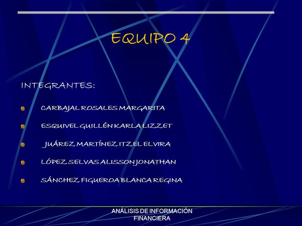 ANÁLISIS DE INFORMACIÓN FINANCIERA INTEGRANTES: CARBAJAL ROSALES MARGARITA ESQUIVEL GUILLÉN KARLA LIZZET JUÁREZ MARTÍNEZ ITZEL ELVIRA LÓPEZ SELVAS ALISSON JONATHAN SÁNCHEZ FIGUEROA BLANCA REGINA EQUIPO 4