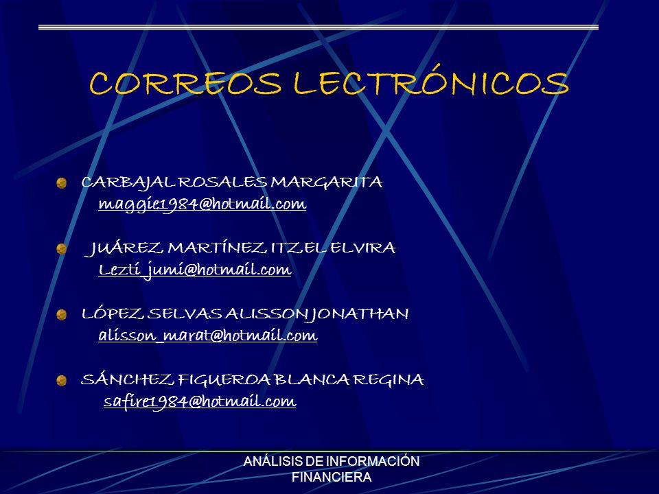 ANÁLISIS DE INFORMACIÓN FINANCIERA CORREOS LECTRÓNICOS CARBAJAL ROSALES MARGARITA maggie1984@hotmail.com JUÁREZ MARTÍNEZ ITZEL ELVIRA Lezti_jumi@hotmail.com LÓPEZ SELVAS ALISSON JONATHAN alisson_marat@hotmail.com SÁNCHEZ FIGUEROA BLANCA REGINA safire1984@hotmail.com
