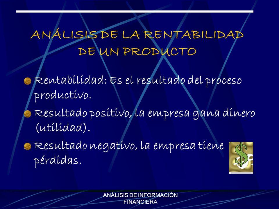ANÁLISIS DE INFORMACIÓN FINANCIERA ANÁLISIS DE LA RENTABILIDAD DE UN PRODUCTO Rentabilidad: Es el resultado del proceso productivo. Resultado positivo
