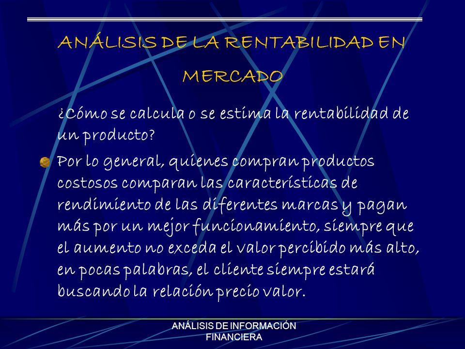 ANÁLISIS DE INFORMACIÓN FINANCIERA ANÁLISIS DE LA RENTABILIDAD EN MERCADO ¿Cómo se calcula o se estima la rentabilidad de un producto? Por lo general,