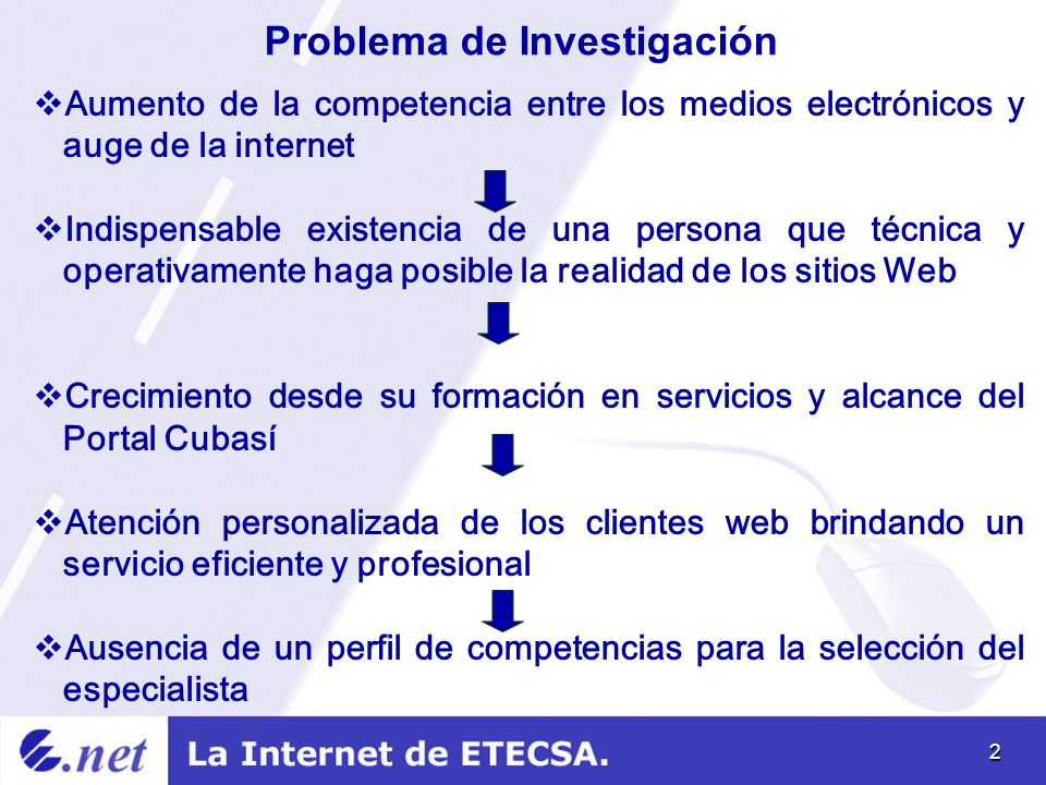 Hipótesis La determinación del perfil de competencias del Especialista Web redundará en una mejor gestión de los recursos humanos y el mejoramiento de la eficiencia de la actividad de Internet Competitividad de la Unidad de Negocios