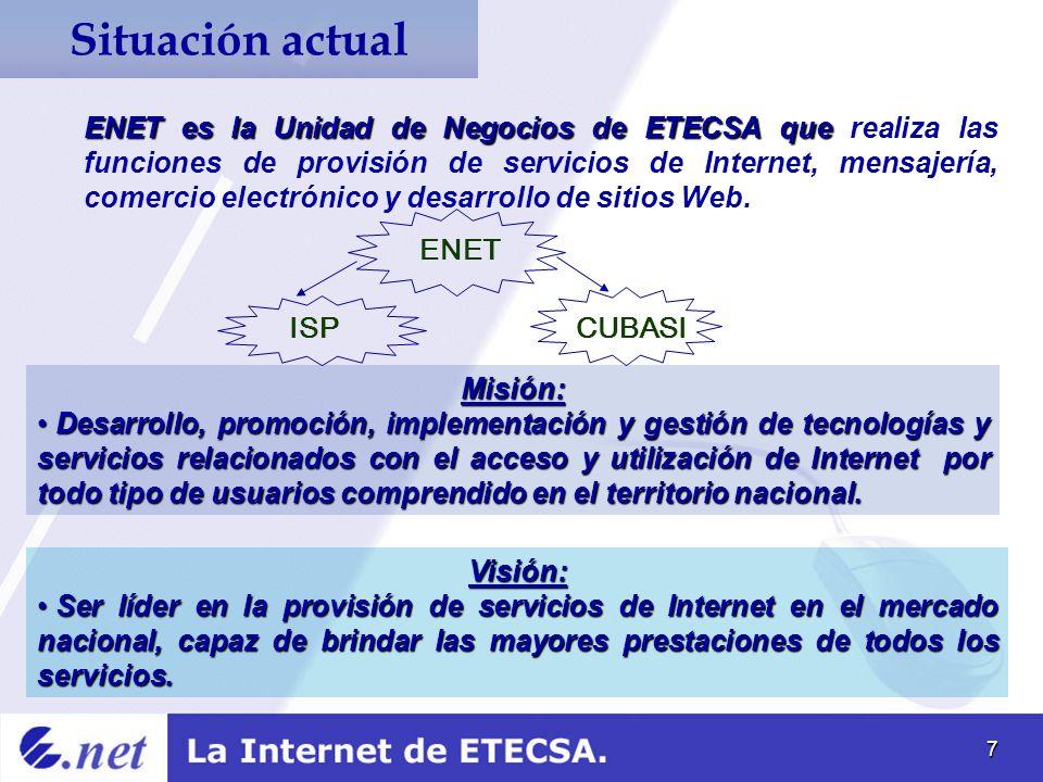 8 Tipos de Servicios que presta el Portal Cubasí: Portal CUBASÍ Diseño de sitios WEB.