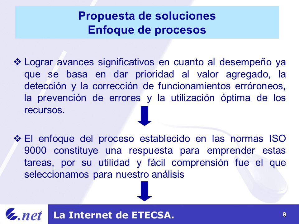 9 Propuesta de soluciones Enfoque de procesos Lograr avances significativos en cuanto al desempeño ya que se basa en dar prioridad al valor agregado, la detección y la corrección de funcionamientos erróroneos, la prevención de errores y la utilización óptima de los recursos.