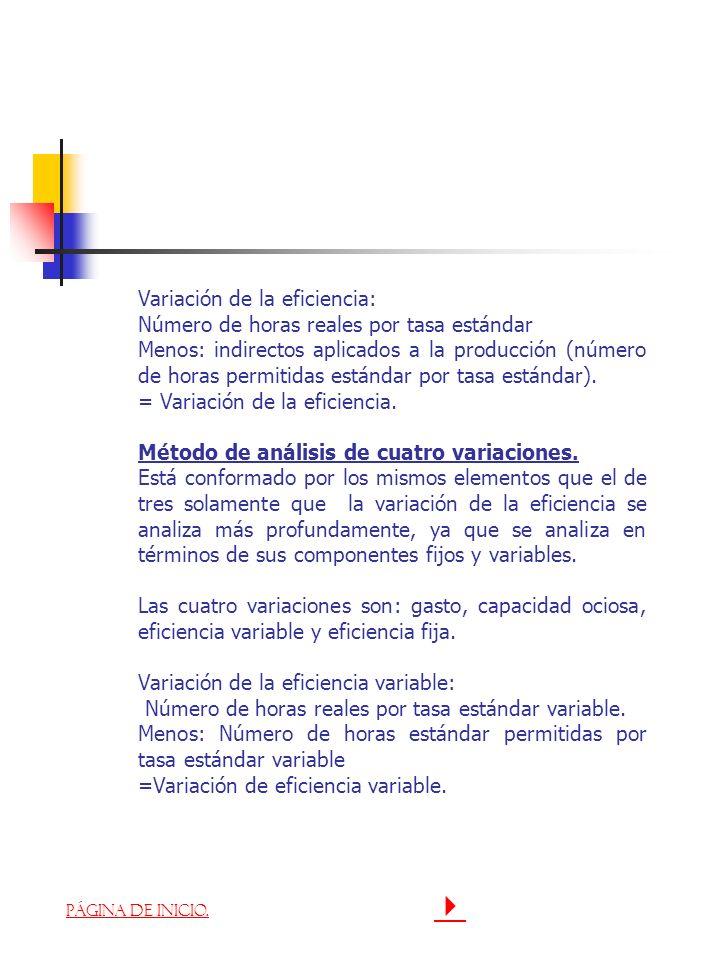 Variación de la eficiencia: Número de horas reales por tasa estándar Menos: indirectos aplicados a la producción (número de horas permitidas estándar