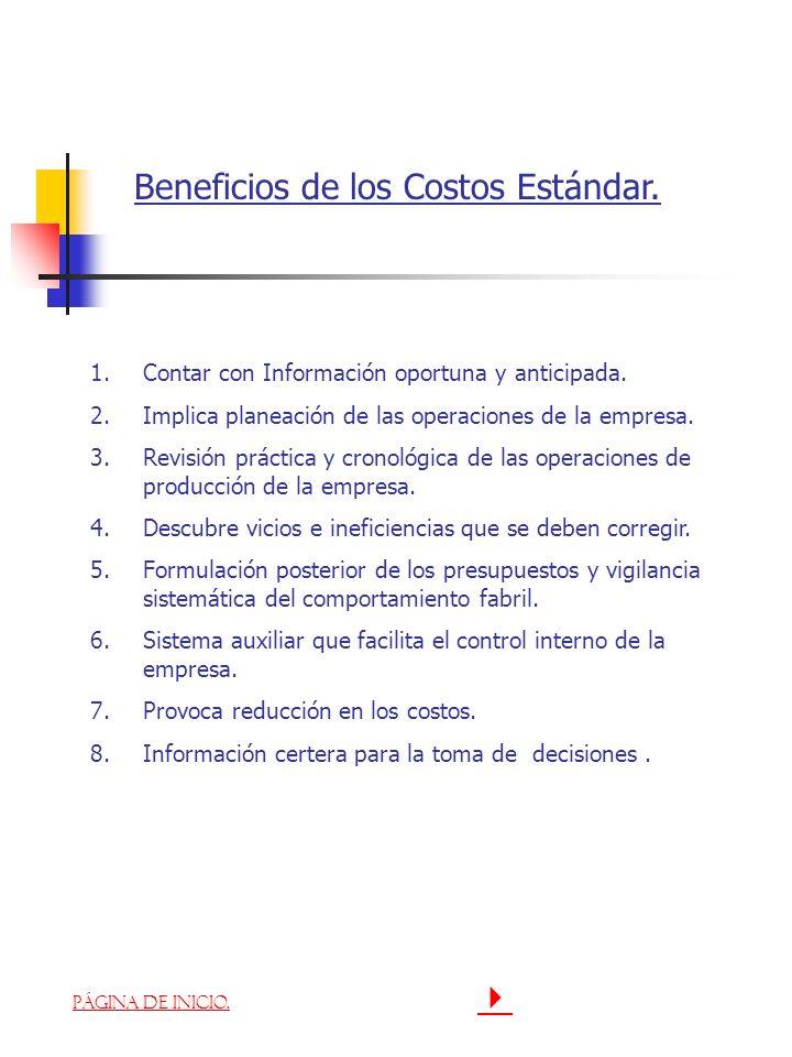 Beneficios de los Costos Estándar. 1.Contar con Información oportuna y anticipada. 2.Implica planeación de las operaciones de la empresa. 3.Revisión p