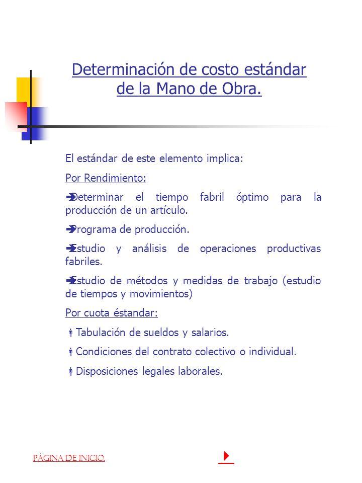 Método de análisis de tres variaciones: Las variaciones calculadas bajo este método son: gasto, capacidad ociosa y eficiencia.