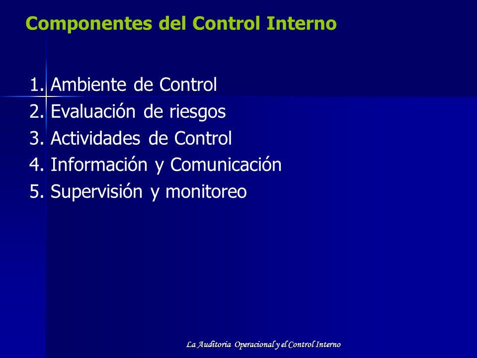 La Auditoria Operacional y el Control Interno Componentes del Control Interno 1. Ambiente de Control 2. Evaluación de riesgos 3. Actividades de Contro