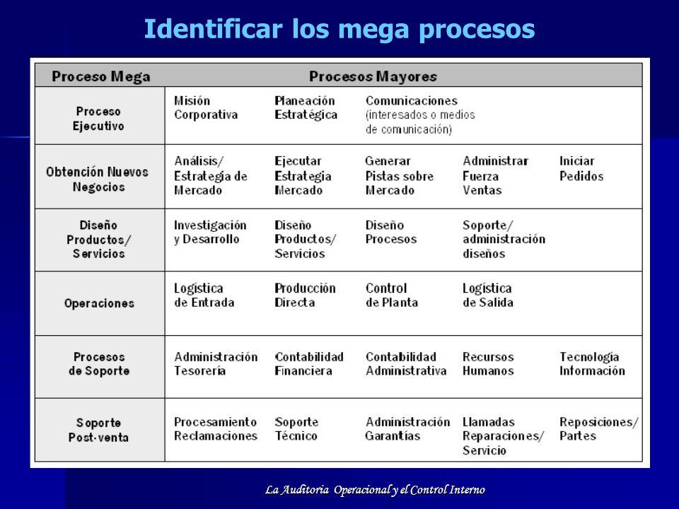 La Auditoria Operacional y el Control Interno Identificar los mega procesos