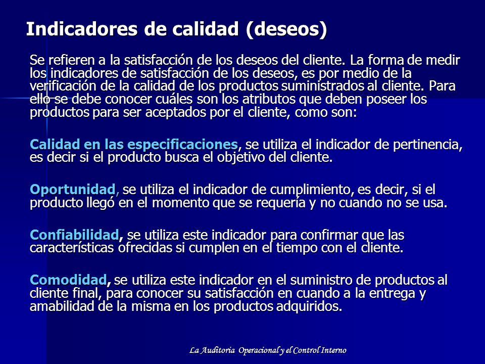 La Auditoria Operacional y el Control Interno Indicadores de calidad (deseos) Se refieren a la satisfacción de los deseos del cliente. La forma de med