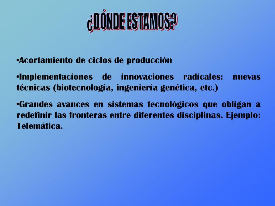 Condiciones anterioresCondiciones actuales Valor de la empresa dependiente de los bienes materiales.