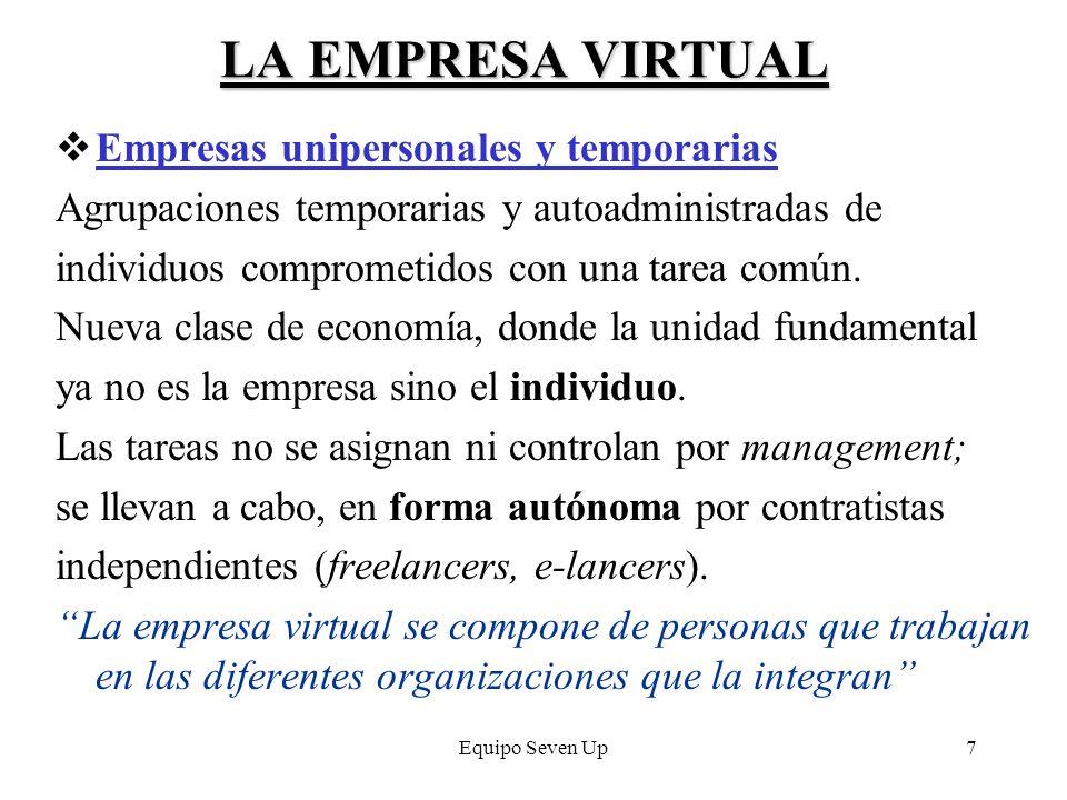 Equipo Seven Up7 LA EMPRESA VIRTUAL Empresas unipersonales y temporarias Agrupaciones temporarias y autoadministradas de individuos comprometidos con