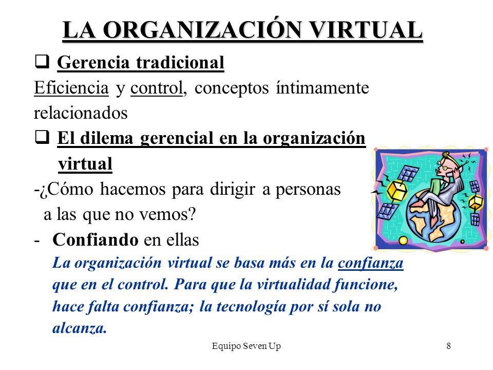 Equipo Seven Up8 LA ORGANIZACIÓN VIRTUAL Gerencia tradicional Eficiencia y control, conceptos íntimamente relacionados El dilema gerencial en la organ