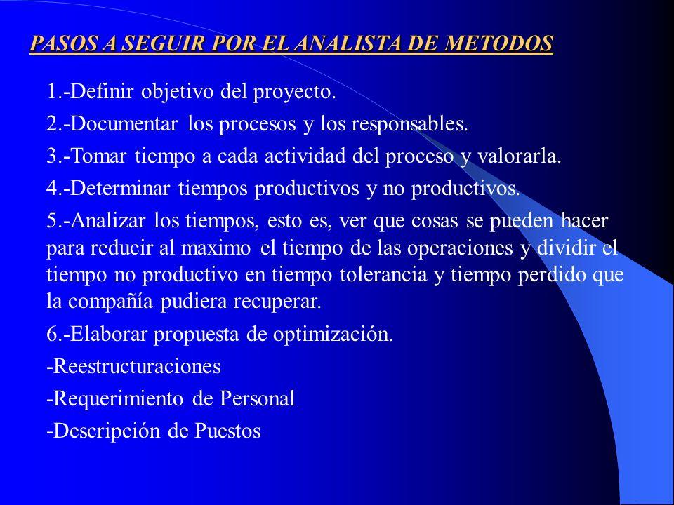 PASOS A SEGUIR POR EL ANALISTA DE METODOS 1.-Definir objetivo del proyecto.
