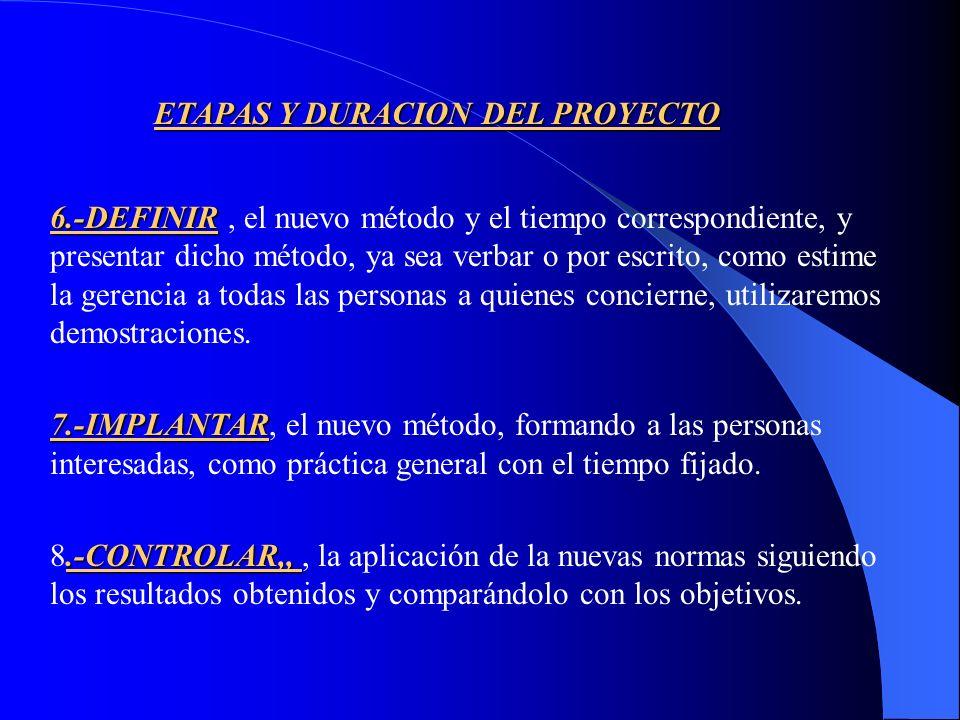 ETAPAS Y DURACION DEL PROYECTO 4.-ESTABLECER 4.-ESTABLECER, el método más económico tomando en cuenta las circunstancias y utilizando las diferentes t