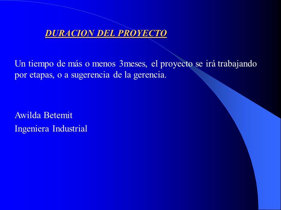 ETAPAS Y DURACION DEL PROYECTO 6.-DEFINIR 6.-DEFINIR, el nuevo método y el tiempo correspondiente, y presentar dicho método, ya sea verbar o por escri