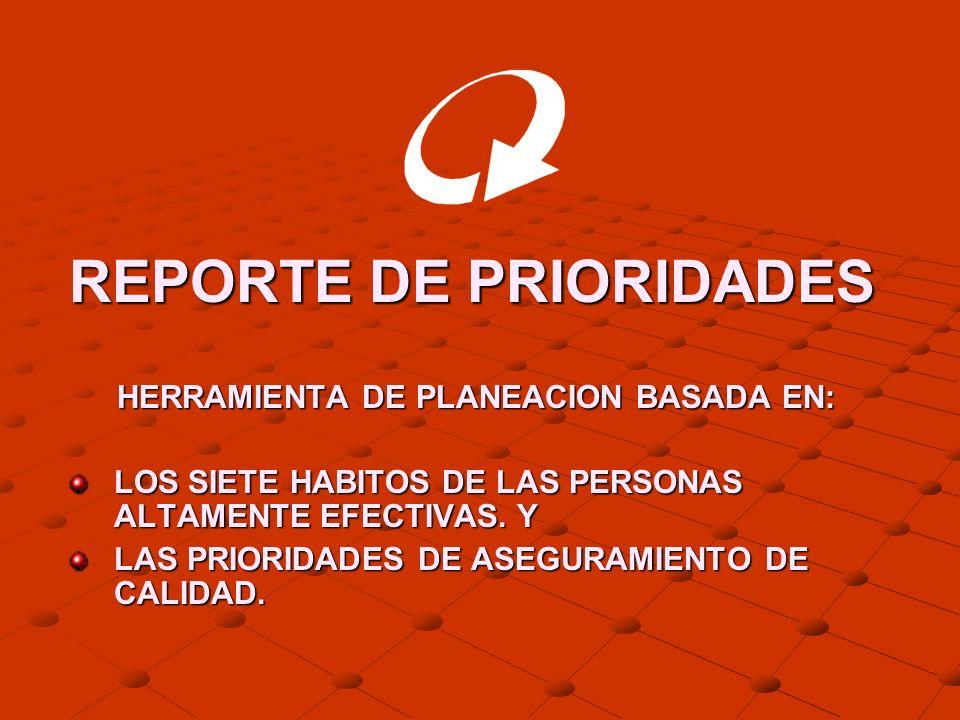 REPORTE DE PRIORIDADES HERRAMIENTA DE PLANEACION BASADA EN: LOS SIETE HABITOS DE LAS PERSONAS ALTAMENTE EFECTIVAS. Y LAS PRIORIDADES DE ASEGURAMIENTO