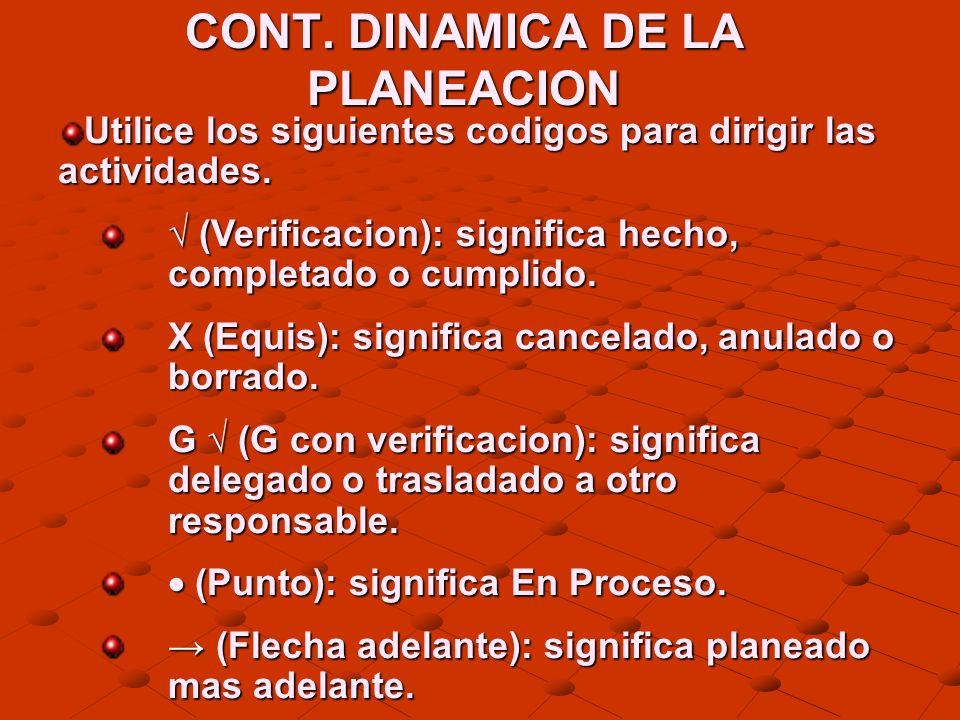 Utilice los siguientes codigos para dirigir las actividades. (Verificacion): significa hecho, completado o cumplido. (Verificacion): significa hecho,