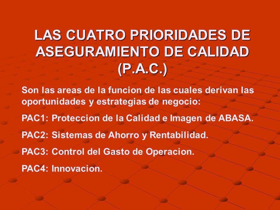 Son las areas de la funcion de las cuales derivan las oportunidades y estrategias de negocio: PAC1: Proteccion de la Calidad e Imagen de ABASA. PAC2: