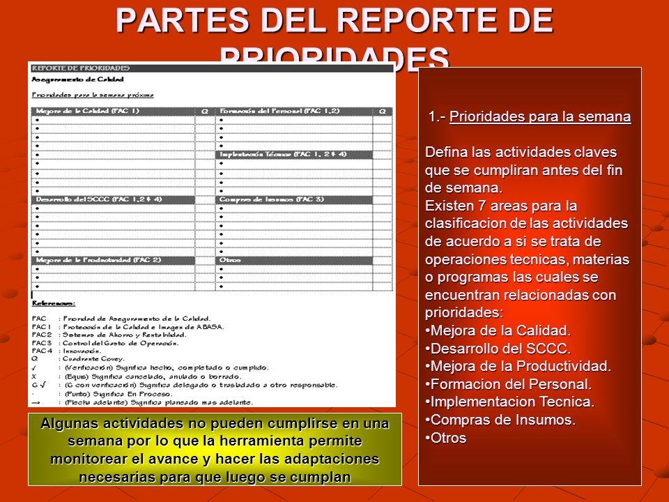 PARTES DEL REPORTE DE PRIORIDADES 1.- Prioridades para la semana Defina las actividades claves que se cumpliran antes del fin de semana. Existen 7 are