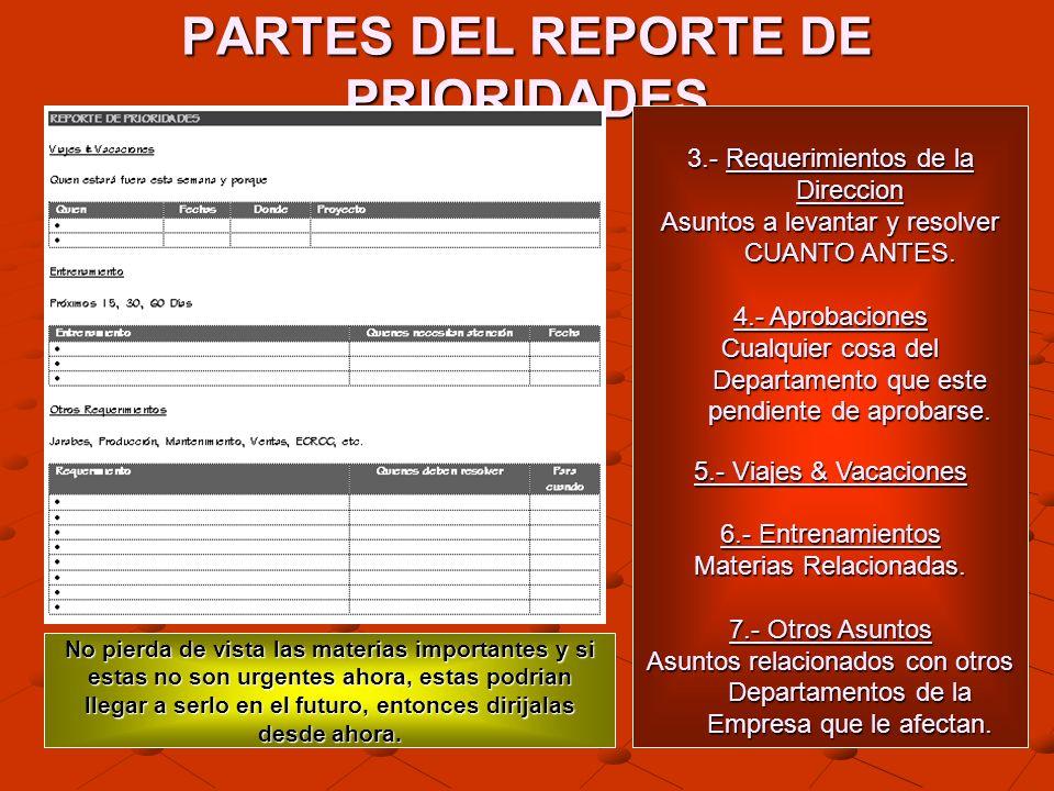 PARTES DEL REPORTE DE PRIORIDADES 3.- Requerimientos de la Direccion Asuntos a levantar y resolver CUANTO ANTES. 4.- Aprobaciones Cualquier cosa del D