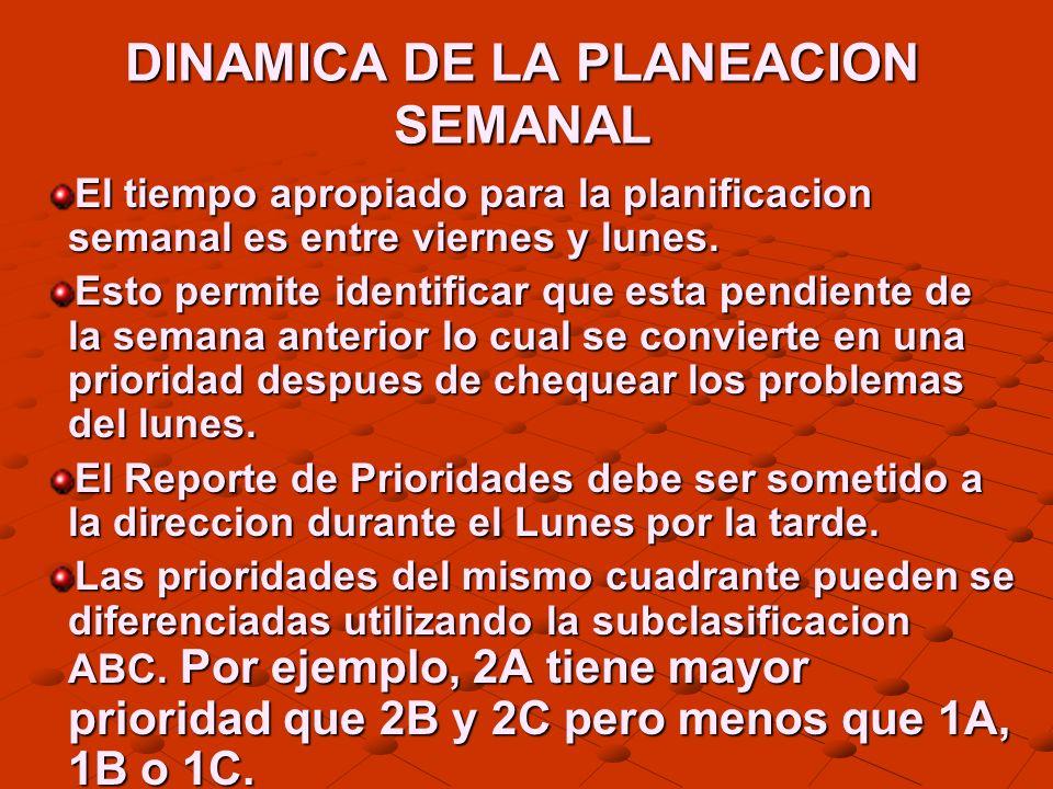 DINAMICA DE LA PLANEACION SEMANAL El tiempo apropiado para la planificacion semanal es entre viernes y lunes. Esto permite identificar que esta pendie