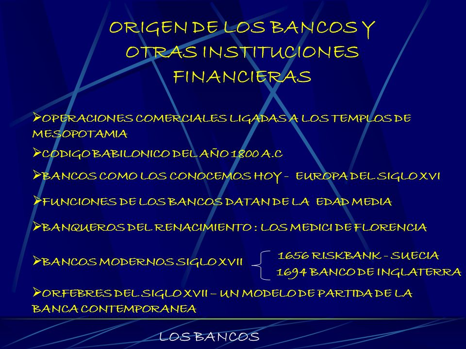 BOLSA DE VALORES MERCADO BURSATIL LOCAL (OFICINAS O EDIFICIOS) DEMANDANTES OFERENTES INSTITUCION REGULADORA HISTORIA DE LA BOLSA FERIAS MEDIEVALES EUROPA OCCIDENTAL FINALES SIGLO XV BOLSA – BRUJAS (BELGICA) SIGLO XVI 1460 BOLSA DE AMBERES 1570 BOLSA DE LONDRES 1595 BOLSA DE LYON 1792 BOLSA DE NEW YORK 1794 BOLSA DE PARIS 1831 BOLSA DE MADRID – PRIMERA RECONOCIDA LATINOAMERICA – MEDIADOS DEL SIGLO XIX