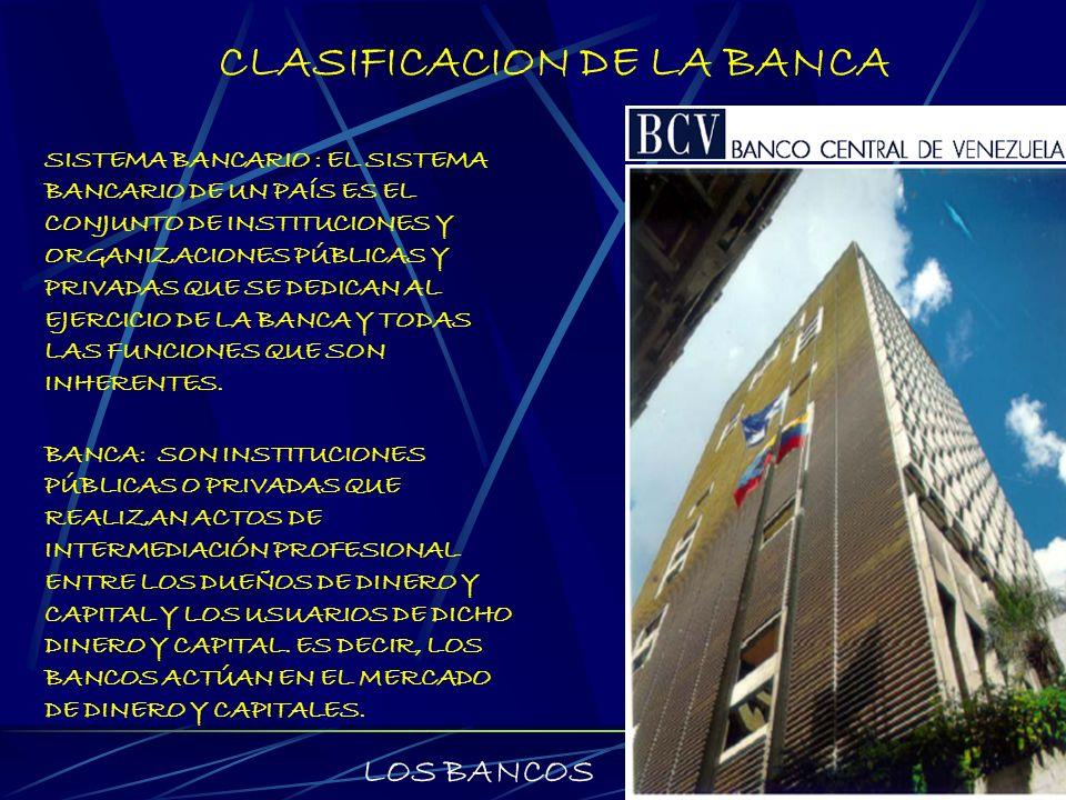 CLASIFICACION DE LA BANCA SISTEMA BANCARIO PUBLICA Y PRIVADA COMERCIAL, INDUSTRIAL O DE NEGOCIOS Y MIXTA LOS BANCOS