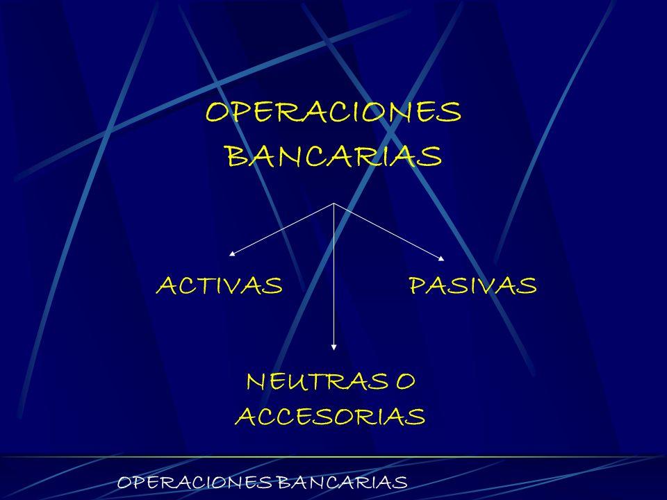 ACTIVAS PRESTAMOS APERTURA DE CREDITOS ANTICIPOSDESCUENTOS OPERACIONES BANCARIAS