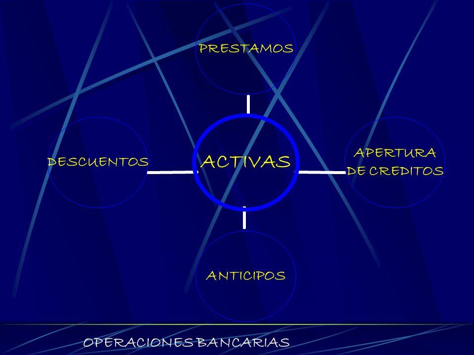 BOLSA DE VALORES DE CARACAS HISTORIA 1805 SANTIAGO DE LEON 21 ENERO 1947 INSCRITA ANTE REGISTRO 1973 1RA LEY MERCADO DE CAPITALES 1974 CREADA CNV 1975 1RA REFORMA A LA L.M.C 1976 DENOMINADA BOLSA DE VALORES DE CARACAS MARCO JURIDICO LEY DE MERCADO DE CAPITALES LEY DE CAJA DE VALORES LEY DE ENTIDADES DE INVERSION COLECTIVA LEY ESPECIAL DE CARÁCTER ORGANICO LEY DEL BANCO CENTRAL DE VENEZUELA LEY DE IMPUESTO SOBRE LA RENTA BOLSA DE VALORES