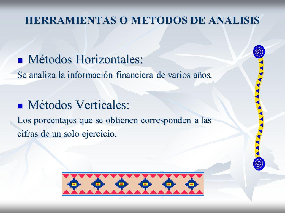 AREAS DE ESTUDIO EN EL ANALISIS FINANCIERO Liquidez Liquidez Solvencia Solvencia Rentabilidad Rentabilidad Estabilidad (Estudio de estructura financie