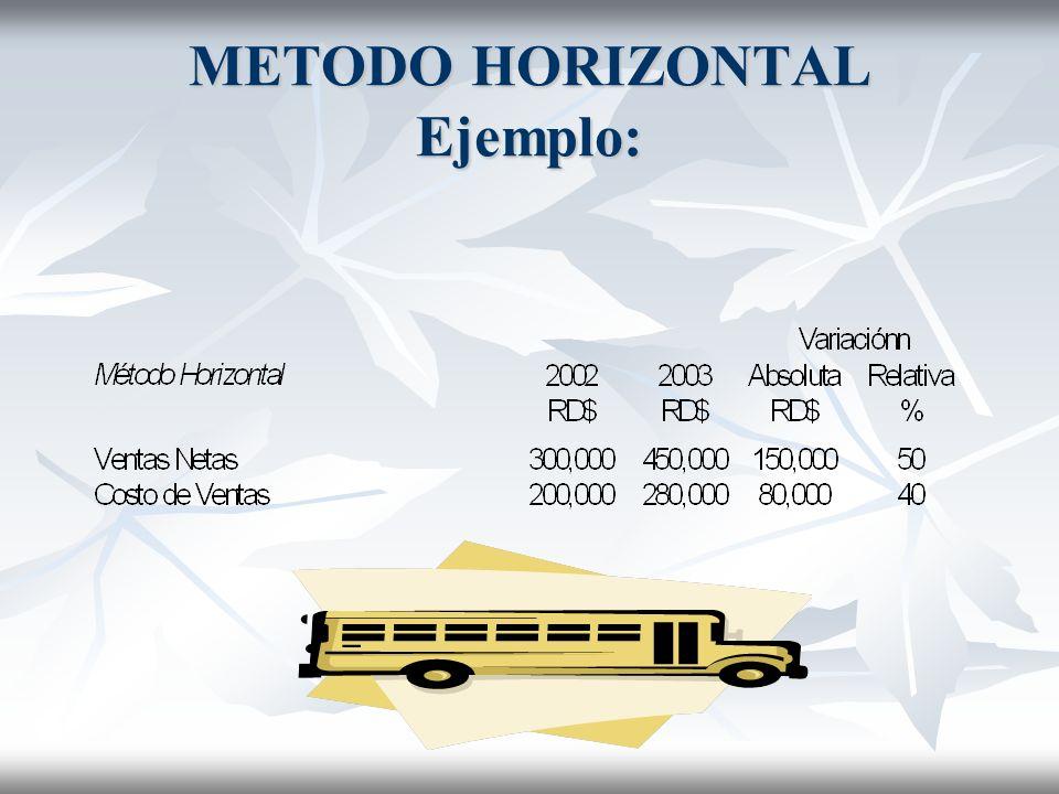 HERRAMIENTAS O METODOS DE ANALISIS Métodos Horizontales: Métodos Horizontales: Se analiza la información financiera de varios años. Métodos Verticales