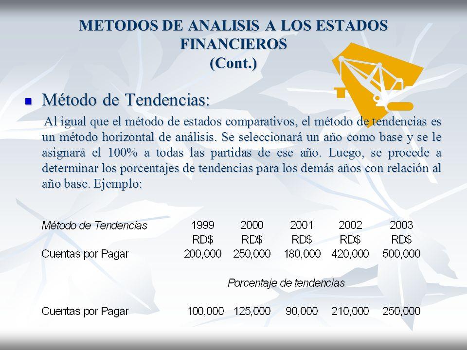 METODOS DE ANALISIS A LOS ESTADOS FINANCIEROS Razones Simples: Razones Simples: El método de razones simples es el más utilizado para el análisis, y c