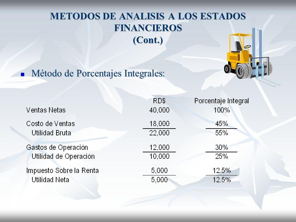 METODOS DE ANALISIS A LOS ESTADOS FINANCIEROS (Cont.) Método de Tendencias: Método de Tendencias: Al igual que el método de estados comparativos, el m
