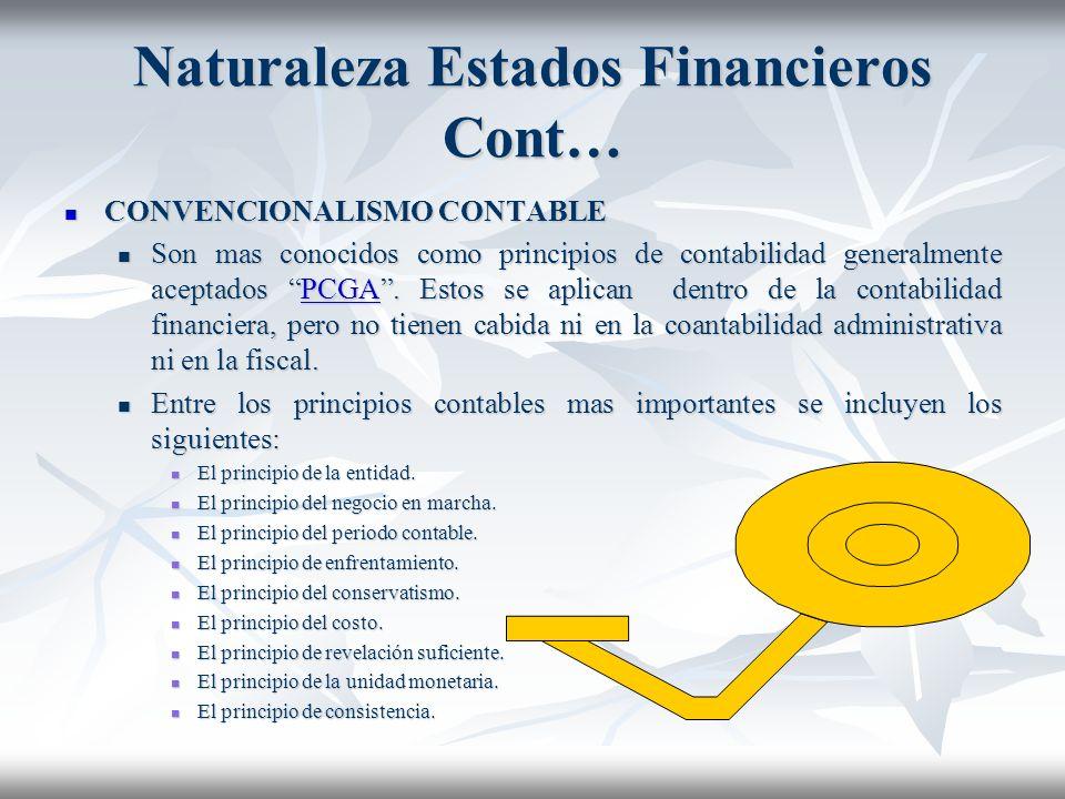 Naturaleza Estados Financieros Cont… CONVENCIONALISMO CONTABLE CONVENCIONALISMO CONTABLE Son mas conocidos como principios de contabilidad generalmente aceptados PCGA.