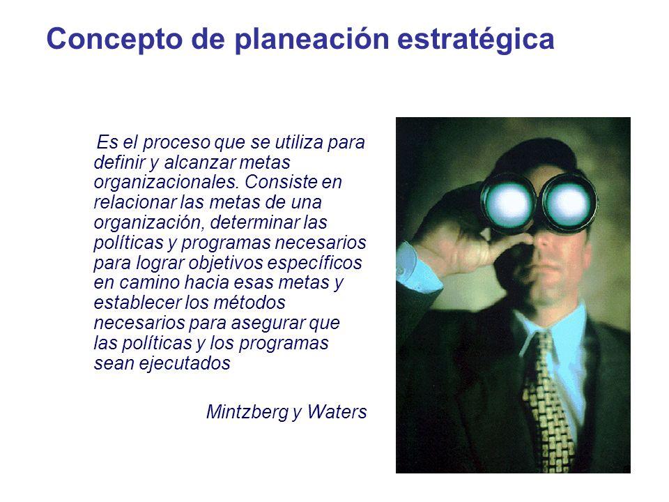 Concepto de planeación estratégica Es el proceso que se utiliza para definir y alcanzar metas organizacionales. Consiste en relacionar las metas de un
