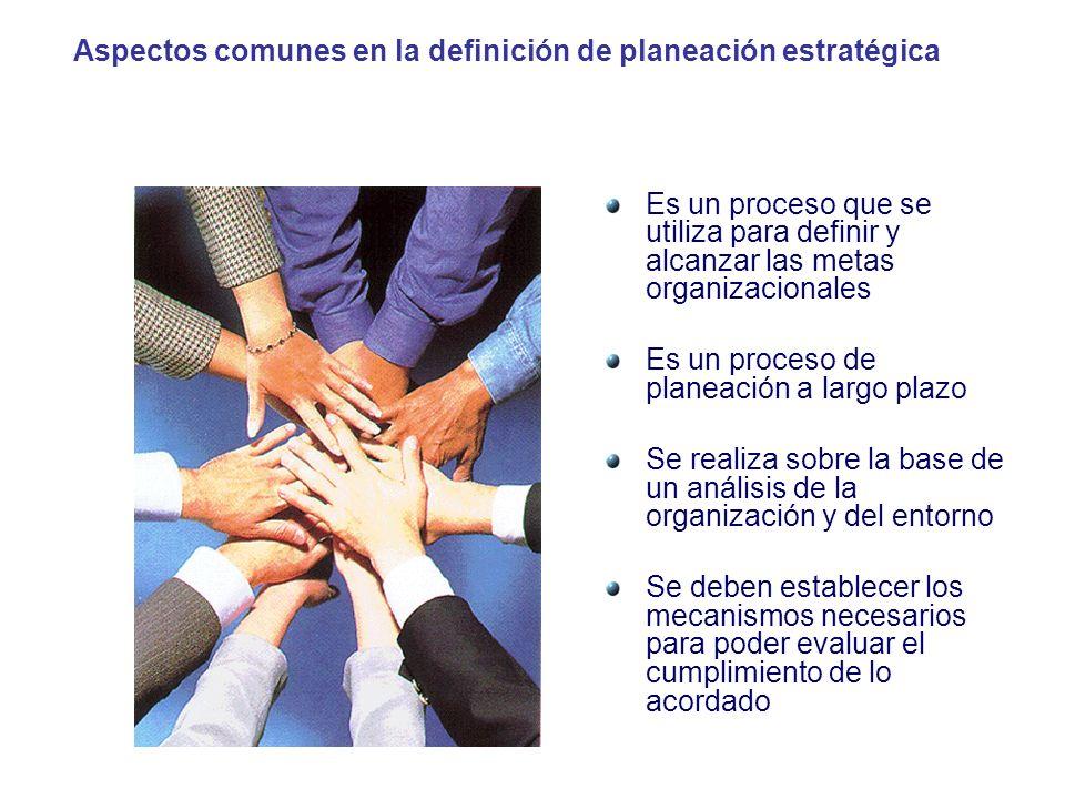 Aspectos comunes en la definición de planeación estratégica Es un proceso que se utiliza para definir y alcanzar las metas organizacionales Es un proc
