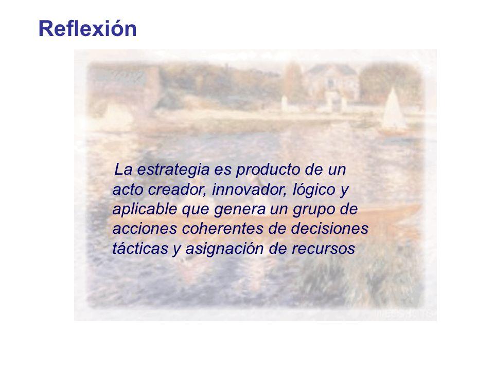 Reflexión La estrategia es producto de un acto creador, innovador, lógico y aplicable que genera un grupo de acciones coherentes de decisiones táctica