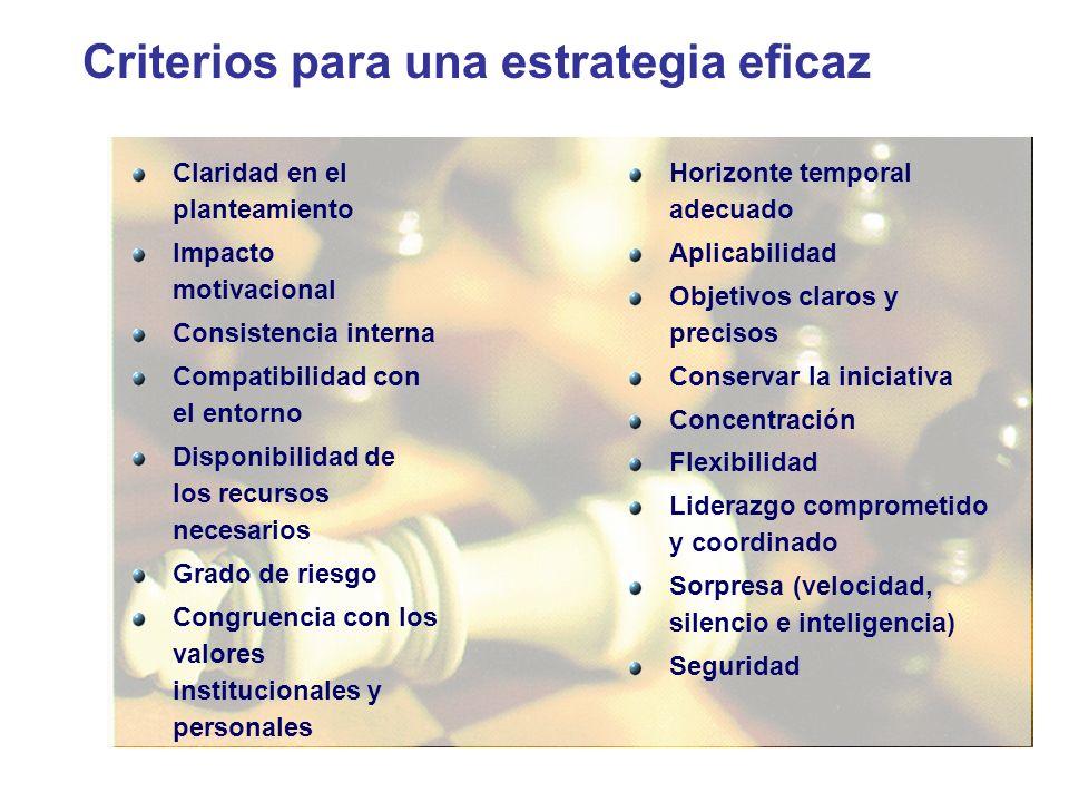 Criterios para una estrategia eficaz Claridad en el planteamiento Impacto motivacional Consistencia interna Compatibilidad con el entorno Disponibilid
